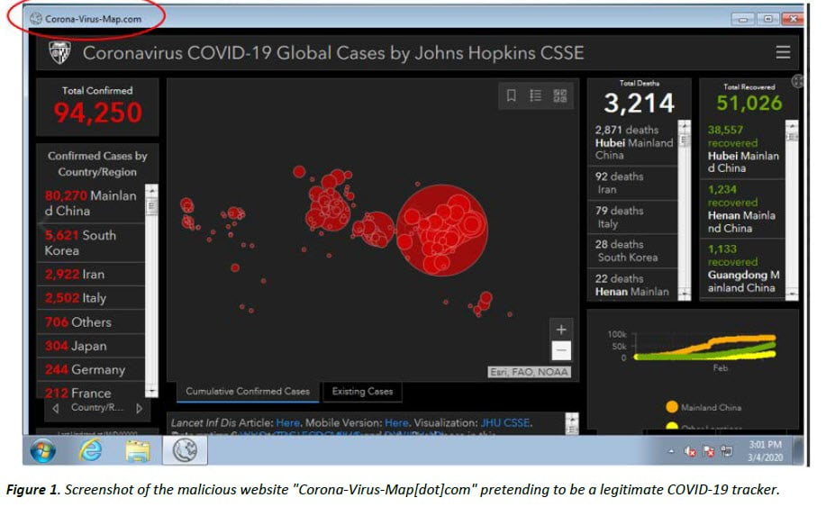 Fake Coronavirus Maps
